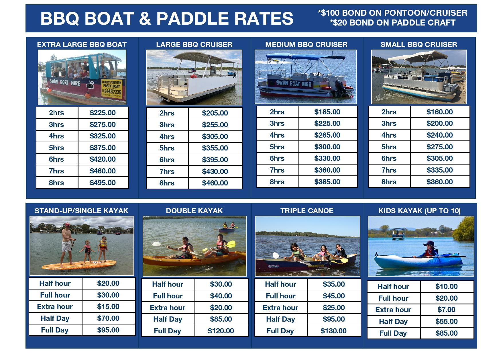 BOAT HIRE RATES 2019